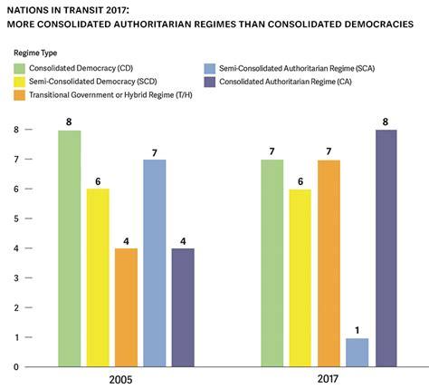 Raport E-Commerce Romania 2017 | Blog-ul GPeC
