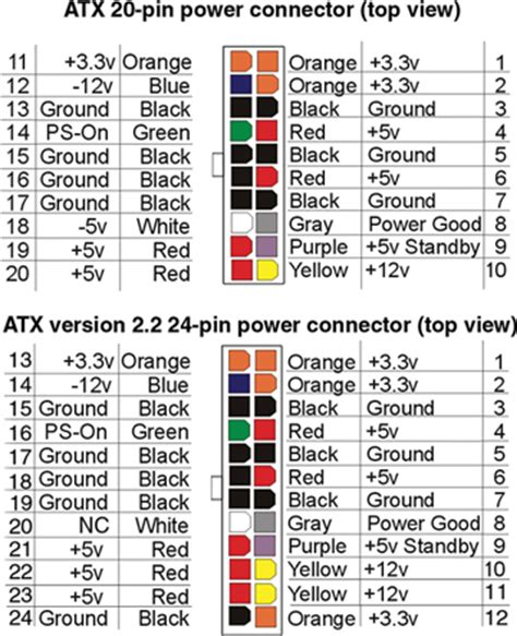 Dc Voltage Power Supply Wiring Harnes Color by 20 Pin Anakart Soketini 24 Pin Yapma 187 Sayfa 1 1