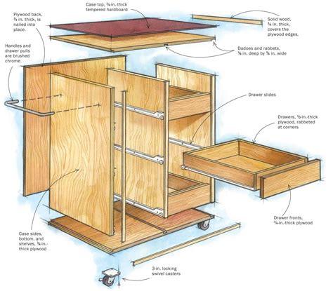 idea  building  cat litter box hider
