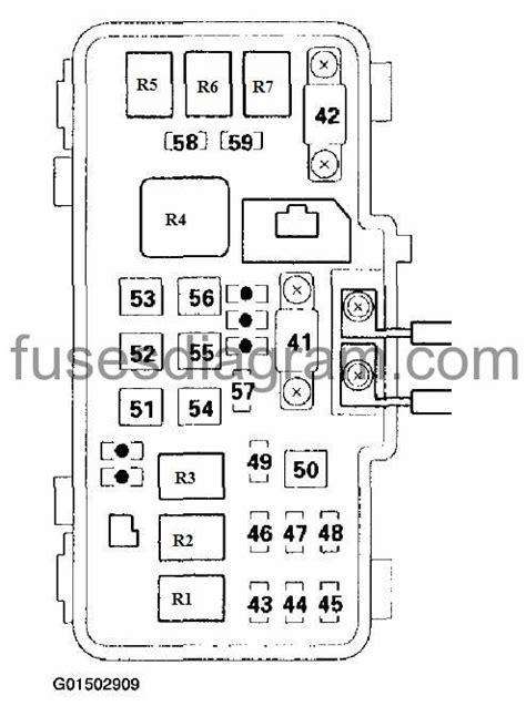 1999 Honda Crv Fuse Box by Fuse Box Honda Odyssey 1999 2004