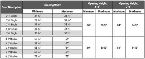 interior door sizes chart 5 photos 1bestdoor org