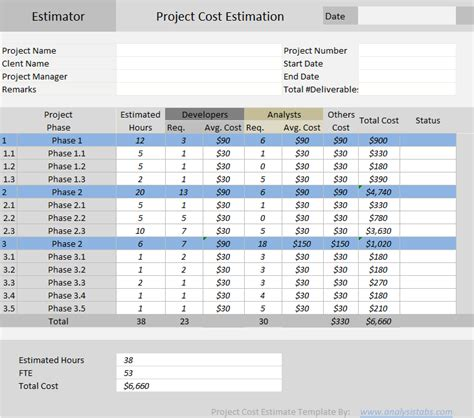 cost template project cost estimator excel template free