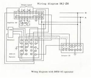 Rotork Mov Wiring Diagram