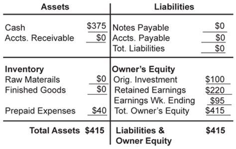 the balance sheet pt 2 accrual method cash method