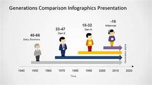 Generations Comparison Powerpoint Template