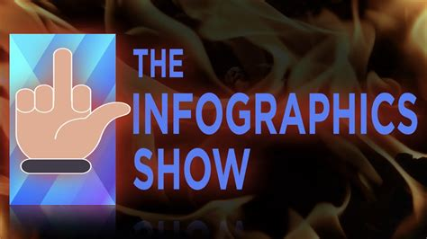 The Infographics Show Pretty Awful Youtube