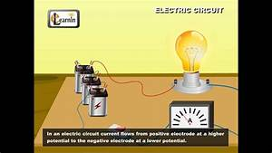 Electric Circuits Explained