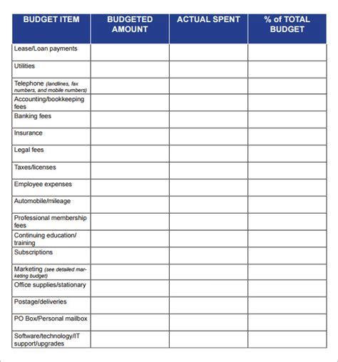 sales budget samples sample templates