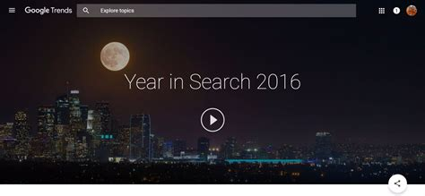 Top Google Searches of 2016: What The World Was Looking For