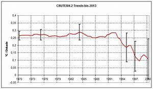 Autokorrelation Berechnen : die sonne im juni 2014 und aktuelles von land und wasser ~ Themetempest.com Abrechnung