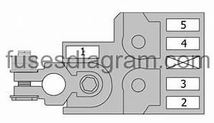 Fuse Box Diagram Suzuki Swift