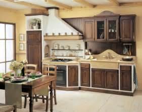 Cucine Finta Muratura Fai Da Te: Cucine fai da te il meglio del ...