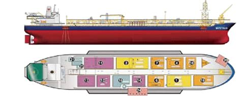 home design magazines fpso floating production storage and offloading