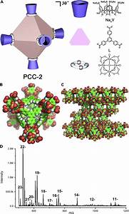 Structure And Characterization Of Pcc