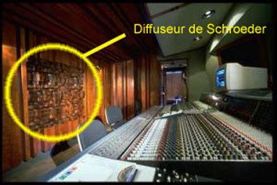 chambre d enregistrement acoustique des studios d 39 enregistrement