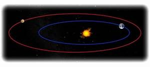 Assuming that there were humans on Mars, how long would it ...