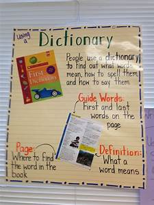 Guide Words Anchor Chart
