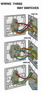 Difficulties Adding Intermediate Switch