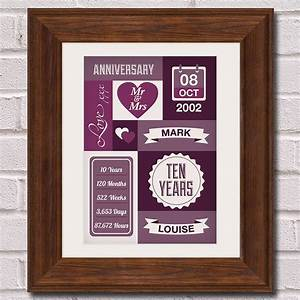 personalised tenth wedding anniversary print by intwine With tenth wedding anniversary gifts