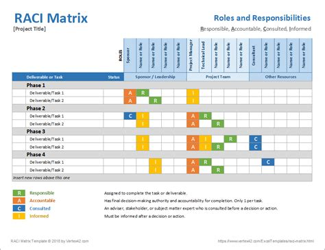 organizational chart with responsibilities template excel raci matrix template