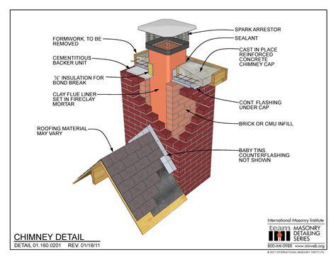 chimney detail international masonry institute