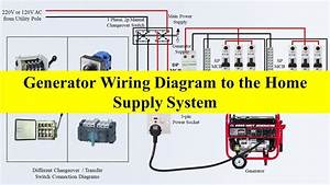 Generator Wiring Diagram To The Home Supply System