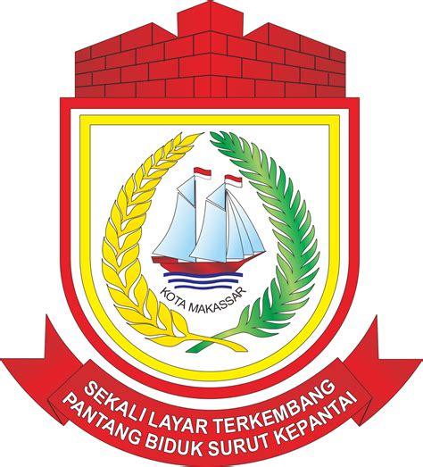 nama kelurahan kecamatan  kode pos  makassar