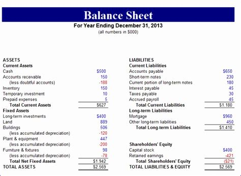 profit balance sheet template excel