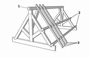 fileroof parts simplifiedsvg wikimedia commons With roof trusses and components ltdtruss diagram