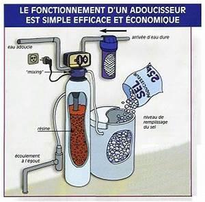 Prix Adoucisseur D Eau Culligan : nettoyage d 39 un adoucisseur d 39 eau adoucisseur d 39 eau ~ Dailycaller-alerts.com Idées de Décoration