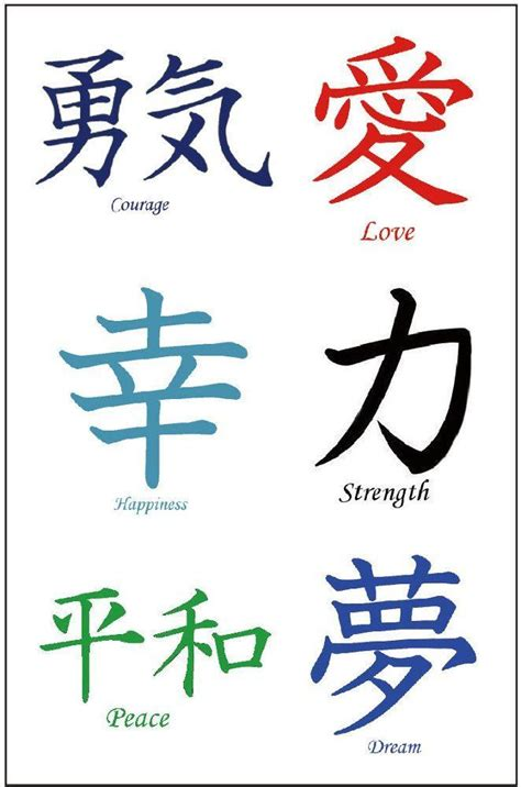 kanji tattoo ideas  pinterest japanese