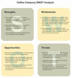 swot analysis swot analysis examples and how to do a With restaurant swot analysis template