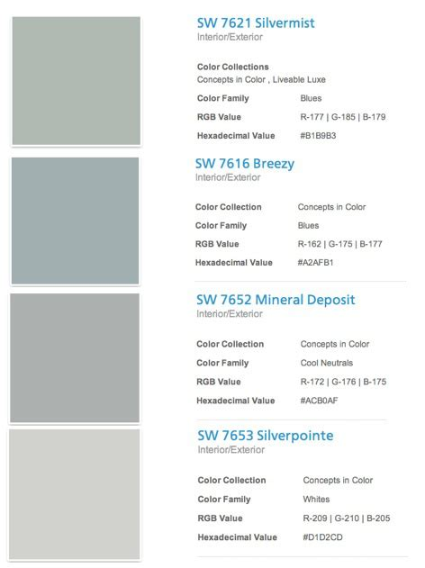 most popular paint colors sherwin williams 2014 most popular sherwin williams paint colors 2014 2017 grasscloth wallpaper
