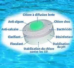 Galet De Chlore : chlore multifonctions pour piscine galets hth et bayrol ~ Edinachiropracticcenter.com Idées de Décoration