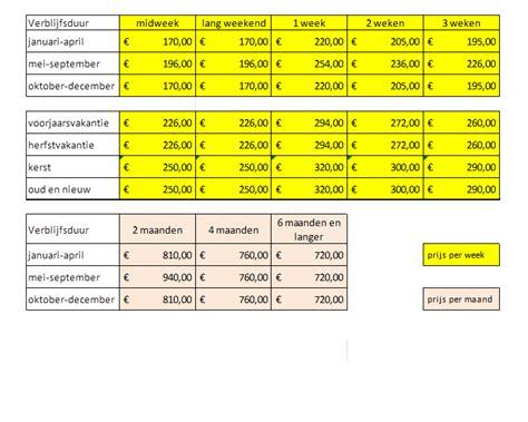 water kosten per maand gas licht water per maand kosten gas en licht kosten gas