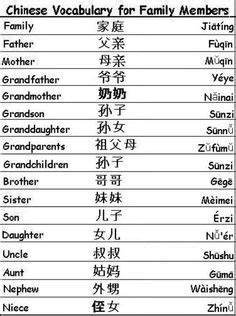 learning chinese images learn chinese learn