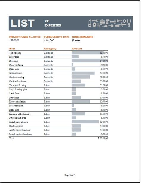 home construction budget template budgeting worksheets