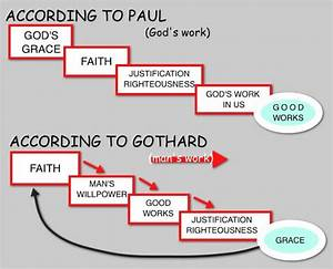 Under Much Grace  Merging Justification And Sanctification