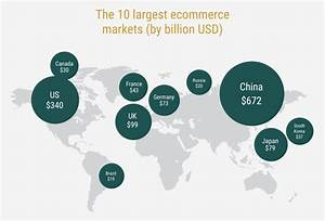 Global Ecommerce: Statistics and Growth Trends [Infographic]