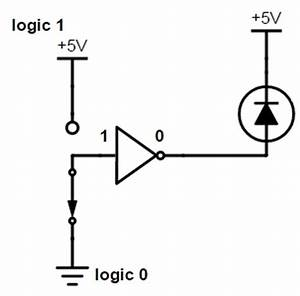 digital logic not gate With circuit of not gate