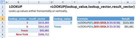 Worksheetfunction Lookup  Kidz Activities