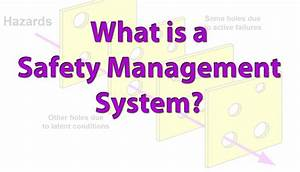 what is an aviation safety management system sms With safety management system bridging document