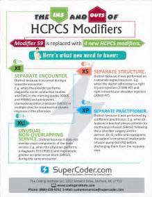 look up 2014 hcpcs level ii codes crosswalk from hcpcs to