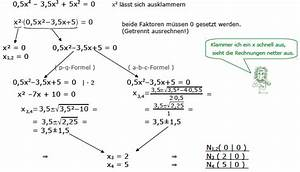 Nullstelle Berechnen Quadratische Funktion : gleichungen l sen nullstellen nullstellen berechnen ~ Themetempest.com Abrechnung