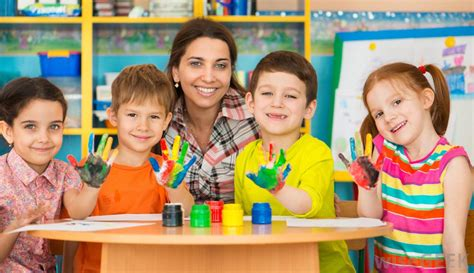 what is so important about early childhood education 554 | teacher with kindergarten class
