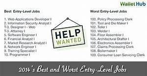 Entry level buyer cover letter - Stonewall Services