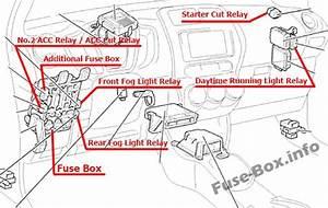 Fuse Box Diagram  U0026gt  Toyota Ist    Urban Cruiser  2008