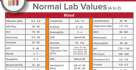 laboratory reference range values alverno clinical labs 28 images reference values normal