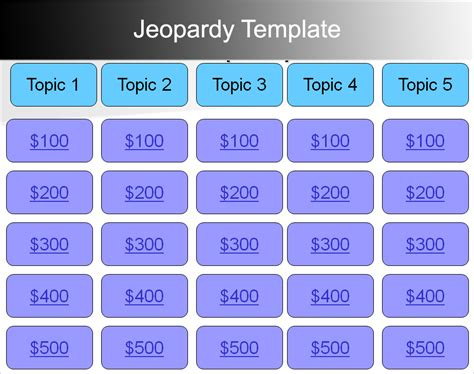 jeopardy powerpoint template  score