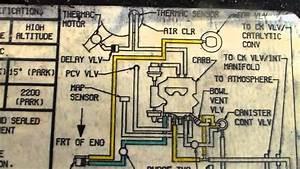 Inspecting Under The Hood Of 1983 Cutlass